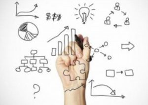Modelagem do negócio